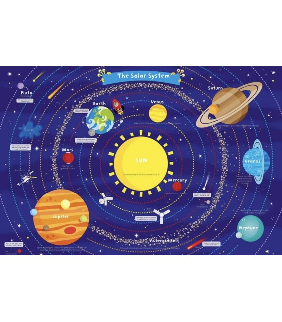 MY FIRST SOLAR SYSTEM - WALL CHART